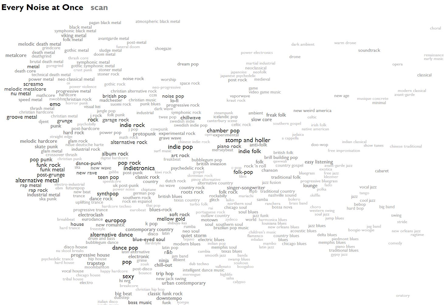 Listen To Almost Every Music Genre Via This Interactive Map