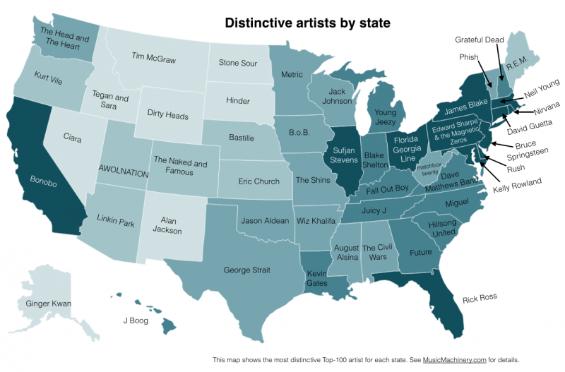 every state's favourite band